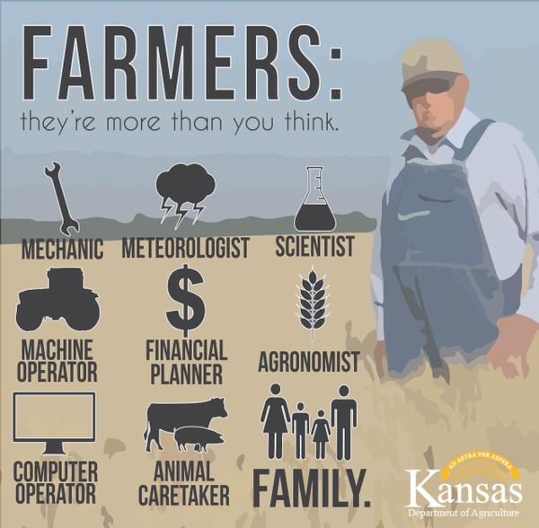 farmer info graphic